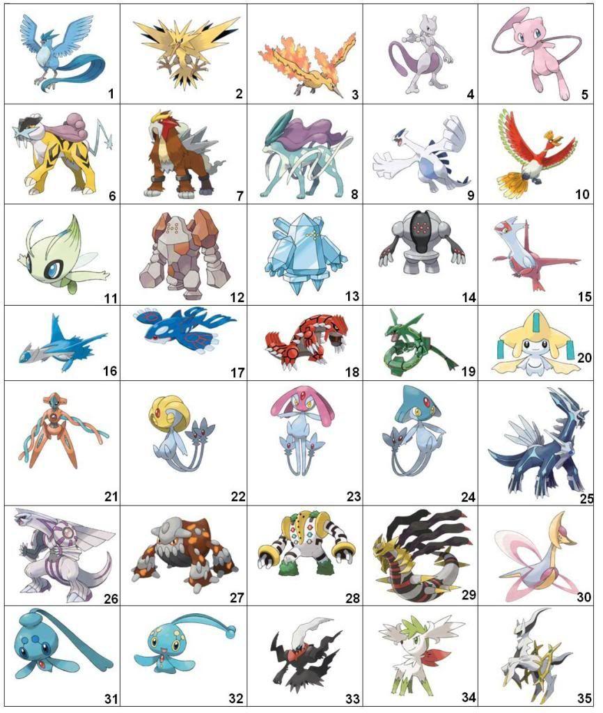 Pokemon Names All Legendary Pokemon Names Pokemon Pinterest