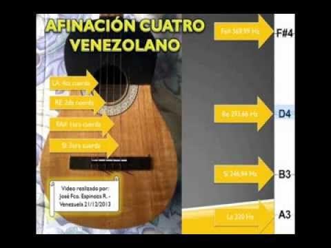 Pin En Musica Venezolana