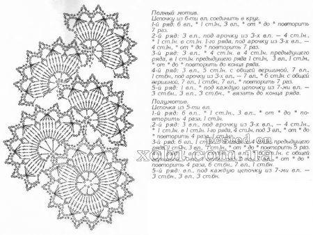 ленточное кружево 91 - схема и описание вязания