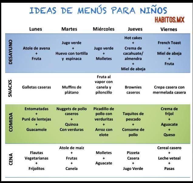 Ideas de men para ni os recetas cocina saludable for Menus faciles y sanos