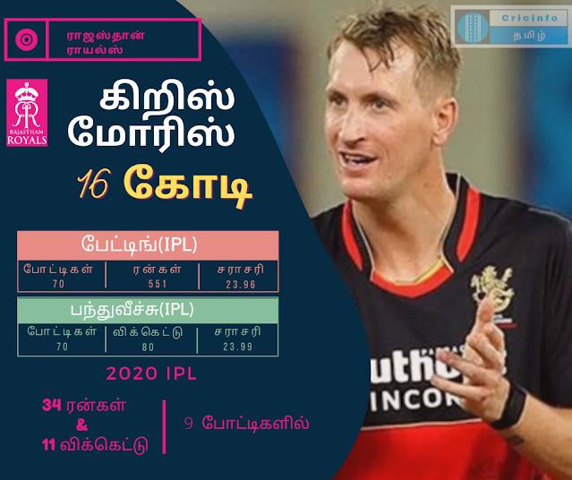 Cricket news in Tamil | IPL news Tamil | T20 news Tamil | ODI News Tamil | Test News Tamil : கிரிக்கெட் செய்திகள், லைவ் ஸ்கோர், அட்டவணை, முடிவுகள் – cricinfo Tamil