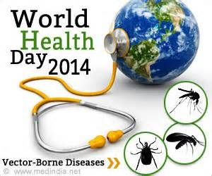 Hd Posters For World Health Day 2015