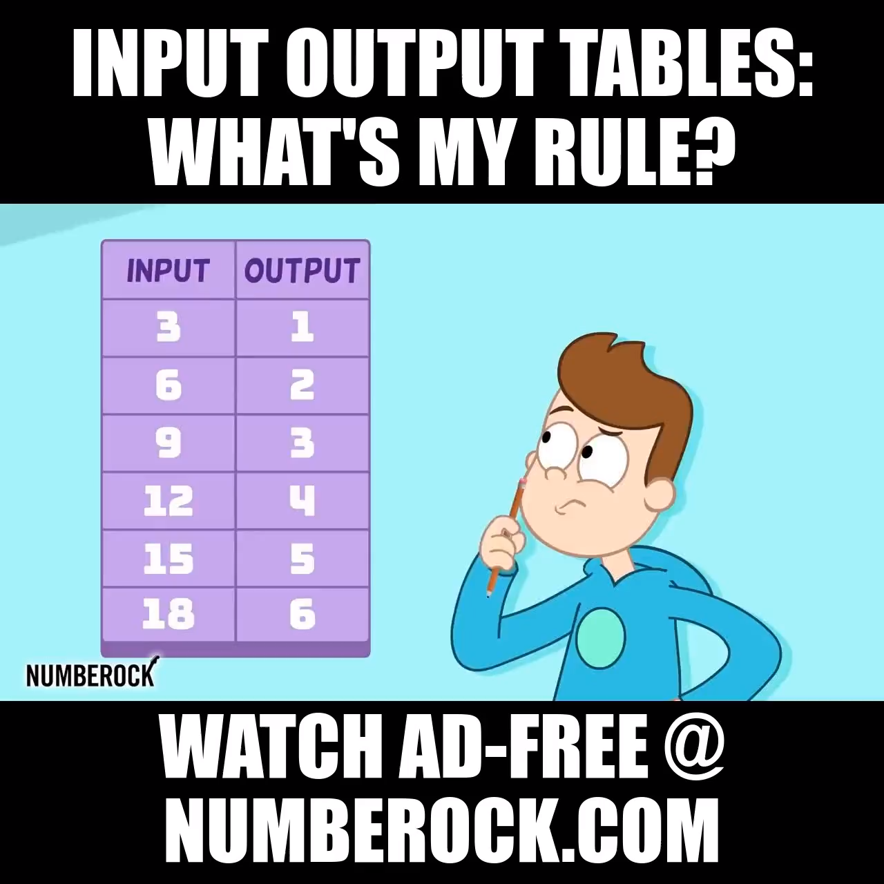 Input Output Tables Video   4th Grade   NUMBEROCK Video Video    Teaching multiplication [ 1280 x 1280 Pixel ]