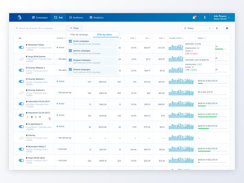 Airpush Ads Dashboard: Ads screen | UX | Data table, Ui ux