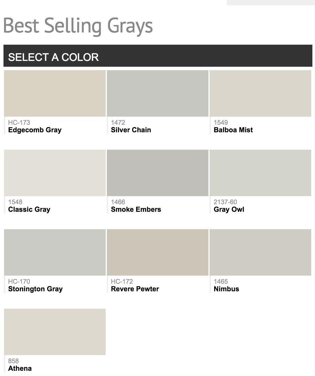 Sherwin williams popular greys - Best Selling Benjamin Moore Paint Colors