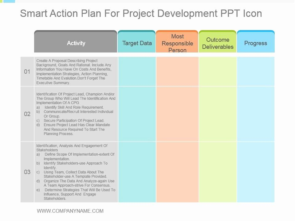 25 Smart Action Plans Template in 2020