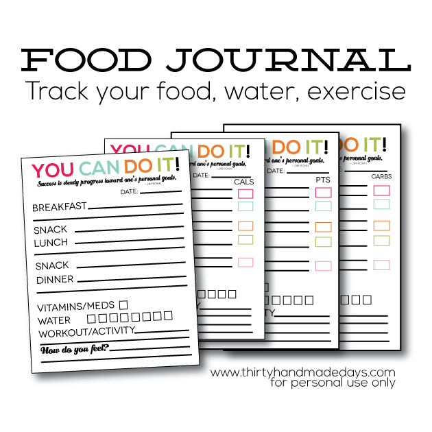 food tracking template