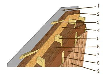 Pour mur ossature bois1 lambris bell me bois au choix for Epaisseur mur interieur