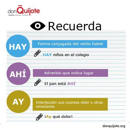 Diferencias Entre Hay Ahí Y Ay Spanish Http Www Donquijote Com Inicio Es Aprender Español Palabras De Ortografía Comprension Lectora Para Secundaria