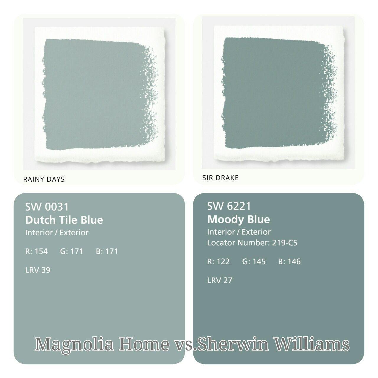 magnolia home paint vs sherwin williams paint just used sherwin