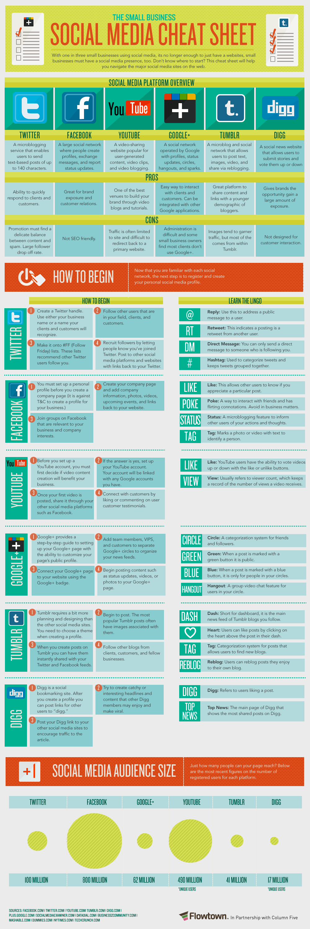 Great infographic about several social media platforms ...