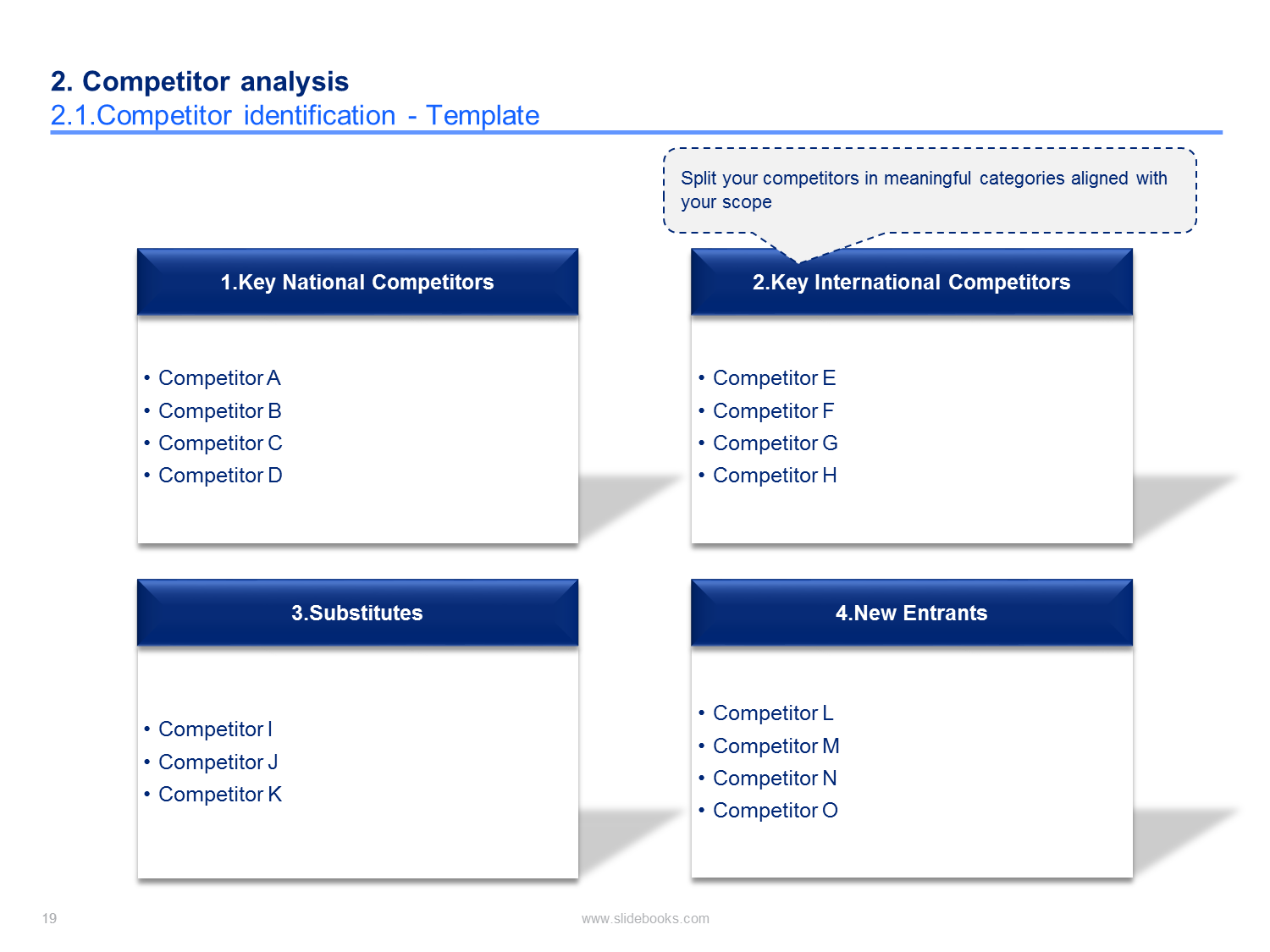 Marketing competitor analysis template Competitive