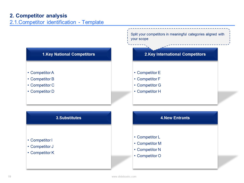 Marketing Competitor Analysis Template Competitor Analysis Competitive Analysis Business Plan Template
