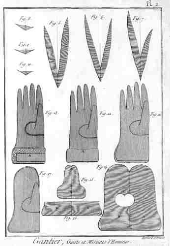 TRADES: GLOVE MAKING FACTORY 1790 - A SET OF 5 SCARCE COPPERPLATES ...