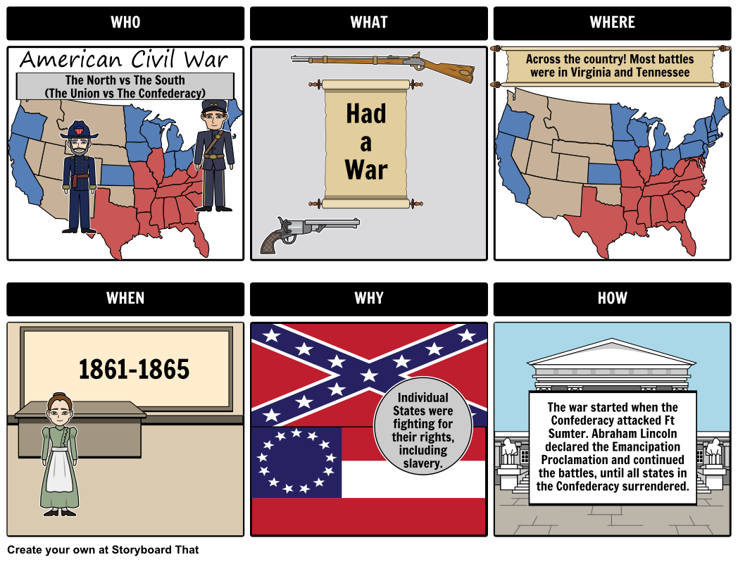 worksheet America Story Of Us Civil War Worksheet the american civil war curriculum and instruction pinterest war