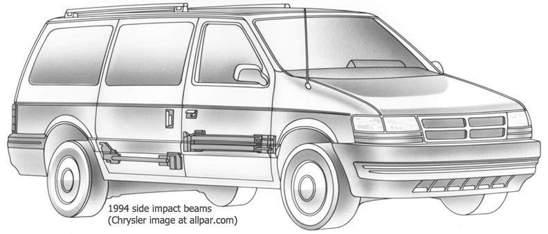 1991 1995 Dodge Caravan Plymouth Voyager Minivans Mini Van Plymouth Voyager Caravan