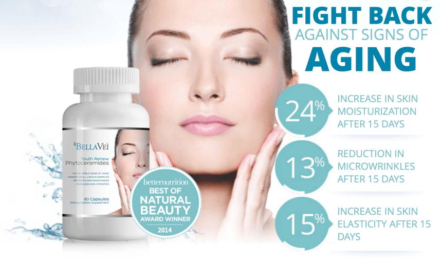 Bellavei Phytoceramides Online Cosmetics Database Cosmetiqo Com Anti Aging Skin Products Phytoceramides Anti Aging Pills