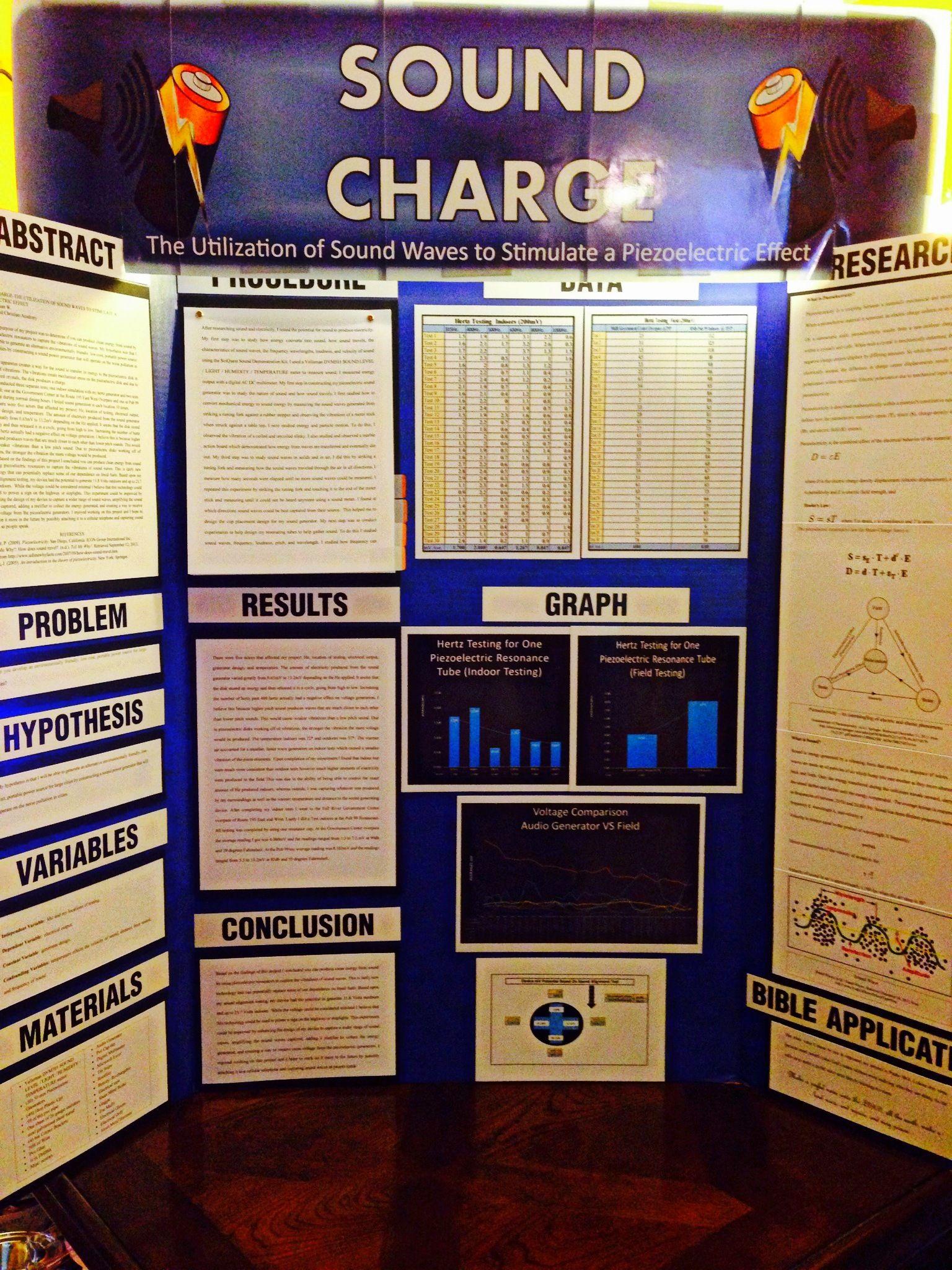 SCIENCE FAIR DISPLAY BOARD HIGH SCHOOL GRADES 9 12 EXAMPLE Header