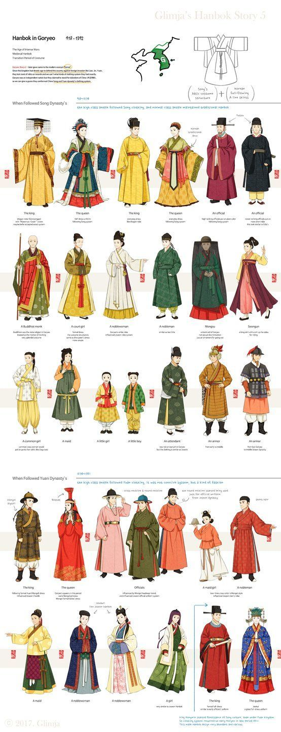 Hanbok Story 8 by Glimja  Hanbok, Korean traditional dress
