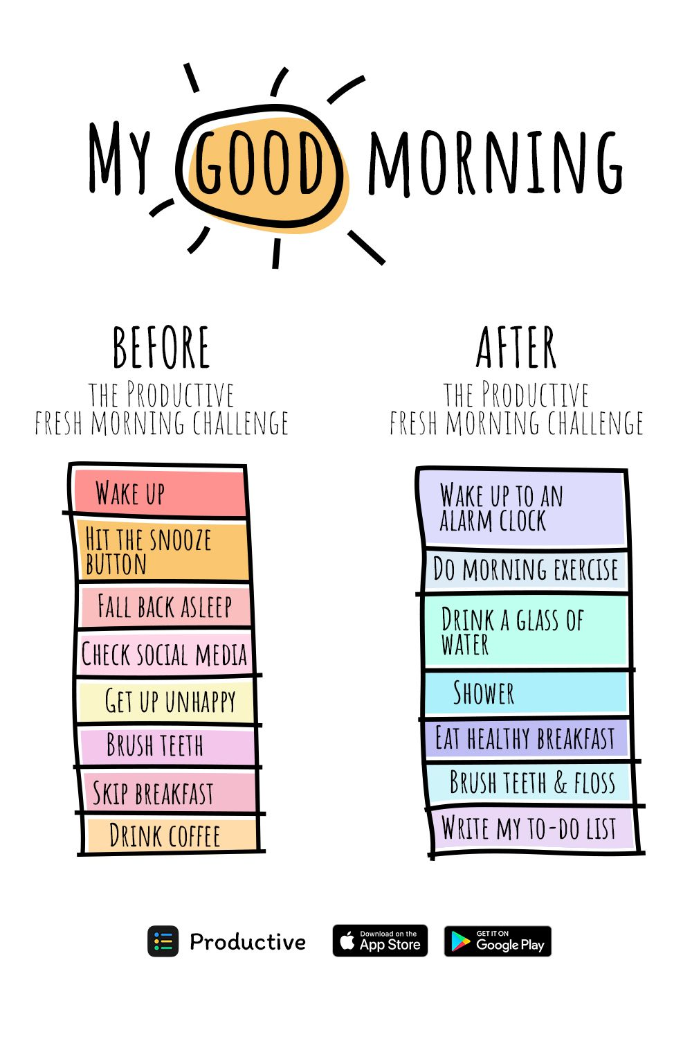 Join The Productive Fresh Morning Challenge In 2021 Positive Self Affirmations Self Care Activities Self Improvement Tips