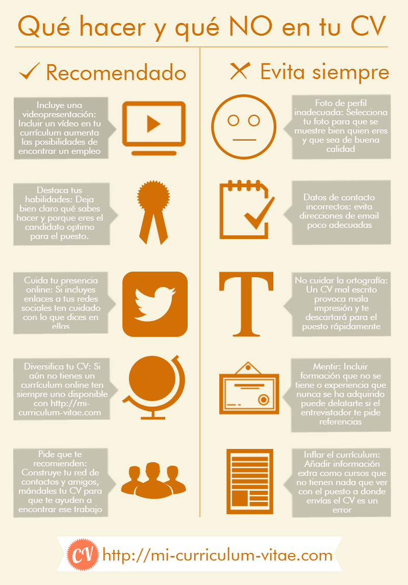 qu u00e9 hacer y no hacer en tu curriculum vitae  infografia  infographic  empleo