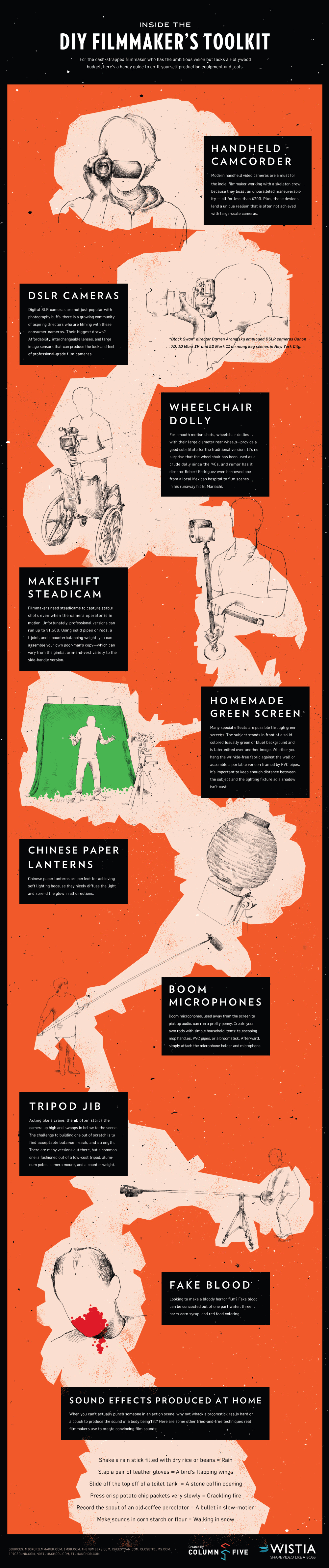 When One Learns To Create With Whatever Items May Be At Hand There Is An Elevated Level Of Acquired Creativity Ingenuity Th Filmmaking Infographic Greenscreen
