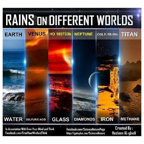 rains on different worlds, this is awesome
