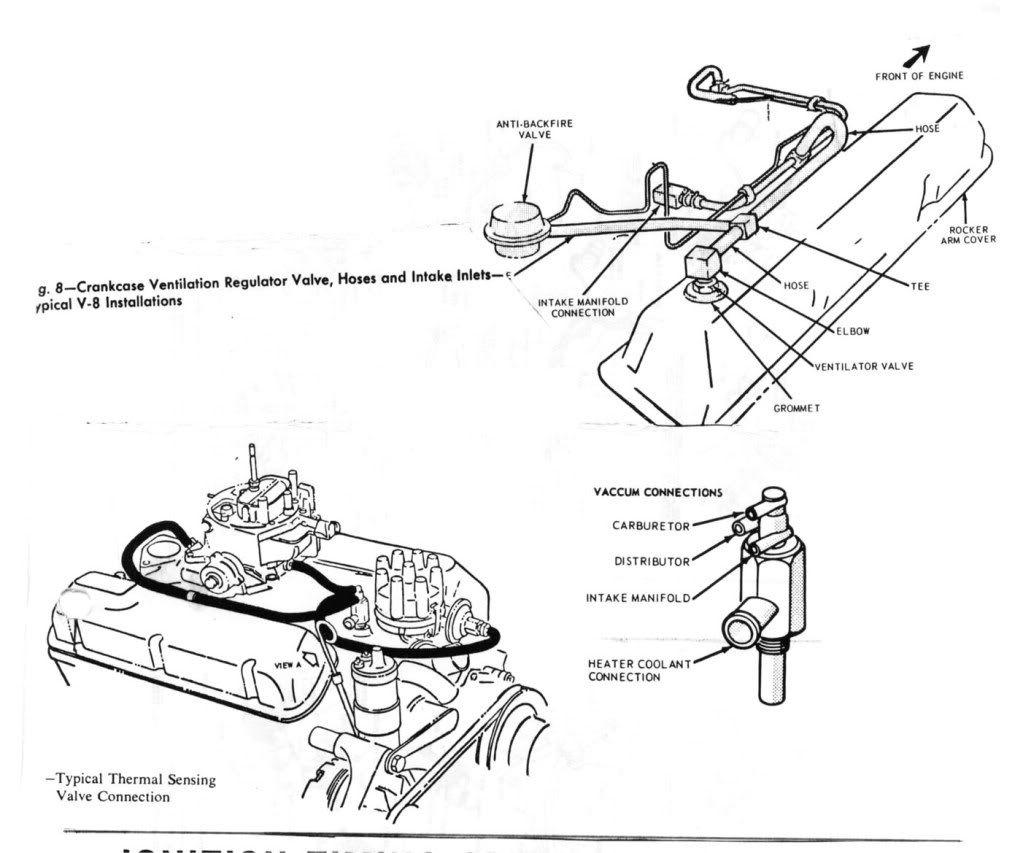Vacuum hoses for 67 san jose built april 67 with 289 ac ps