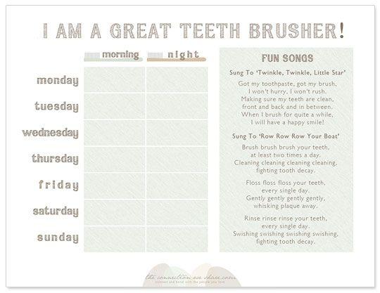 tips for brushing children u0026 39 s teeth  u2013 part 3