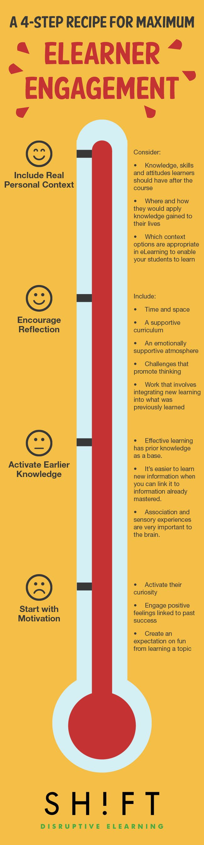 A 4-Step Recipe for Maximum eLearner Engagement