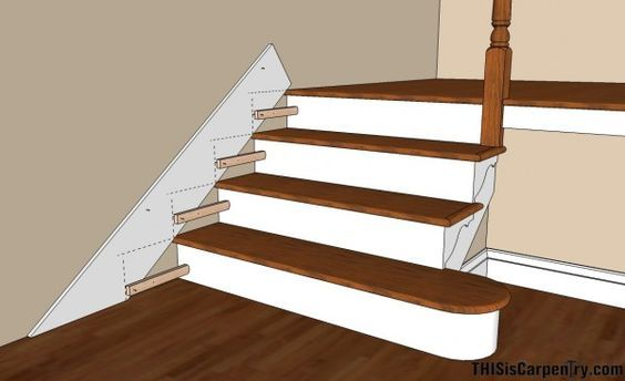 Basement Stair Trim: THE BEST Stair Skirting Tutorial I Have Read