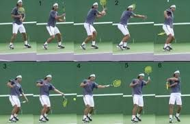 Nadal Forehand Google Search Tennis Forehand How To Play Tennis Tennis Drills
