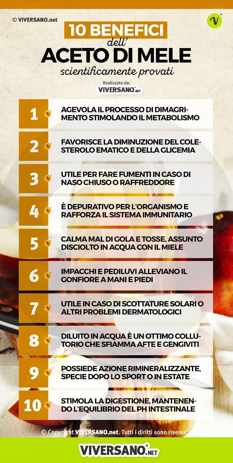 dieta biologica allaceto di melee