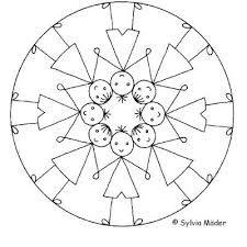 Resultado De Imagen Para Mandala De Amistad Investigación Y