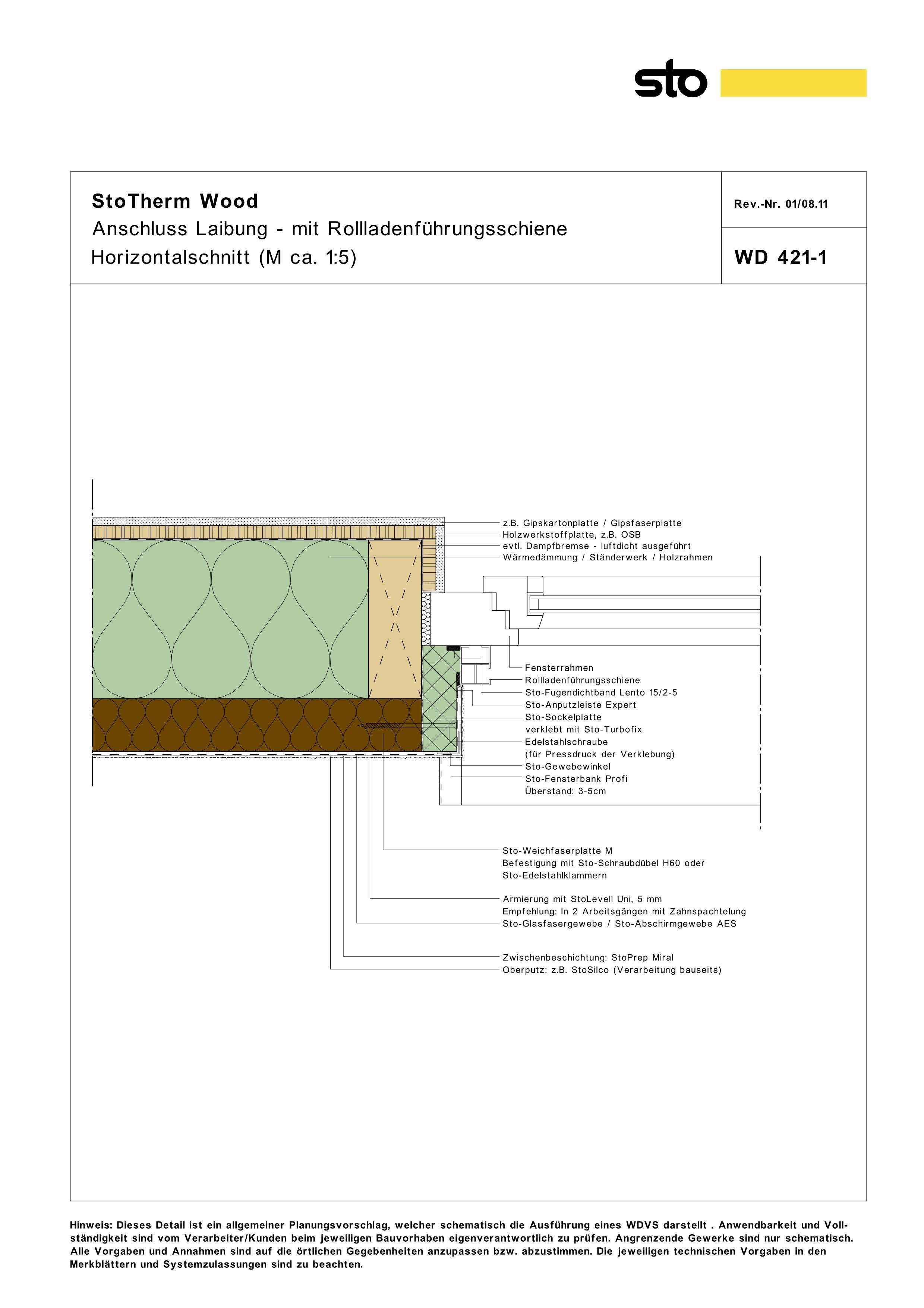 Pin by Hufnagl Julian on Ideen für unser Haus | Pinterest
