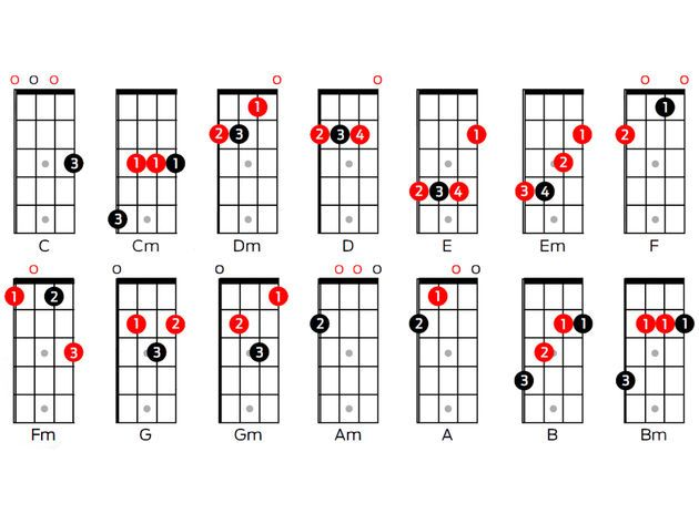 Try practising these chords by playing chord progressions
