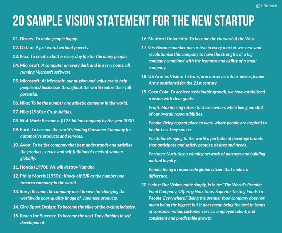20 Sample Vision Statement For The New Startup Infographics
