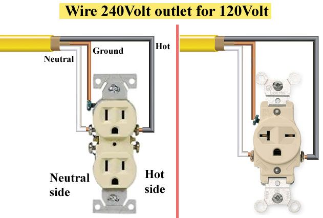 Wire-240V-outlet-for-120V.jpg 631×426 pixels | Electrical wiring ...