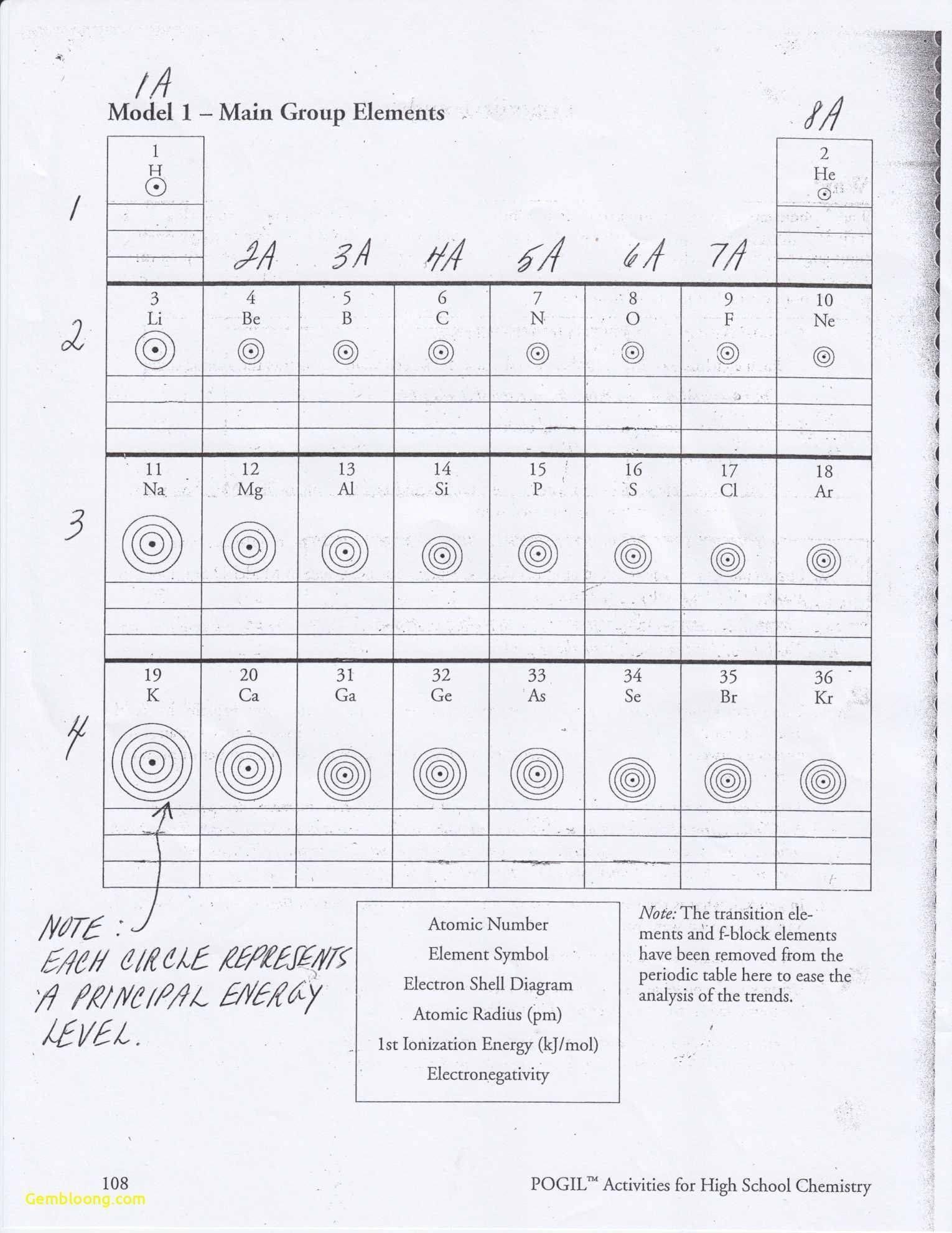 Simplifying Radicals Worksheet Answer Key 50 Simplifying