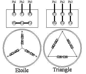 sch u00e9mas  u00e9lectriques du montage  u00e9toile-triangle