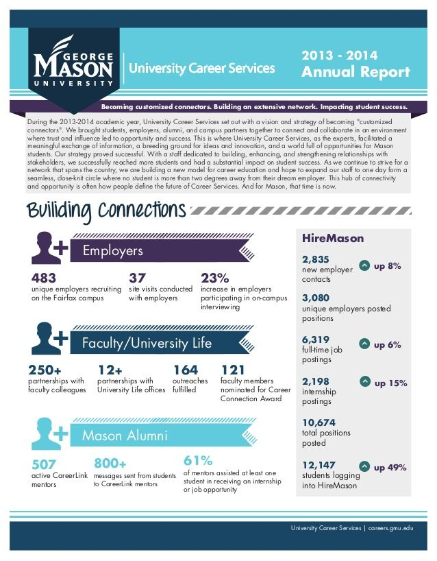Mason University Career Services Annual Report Infographic - company annual report sample