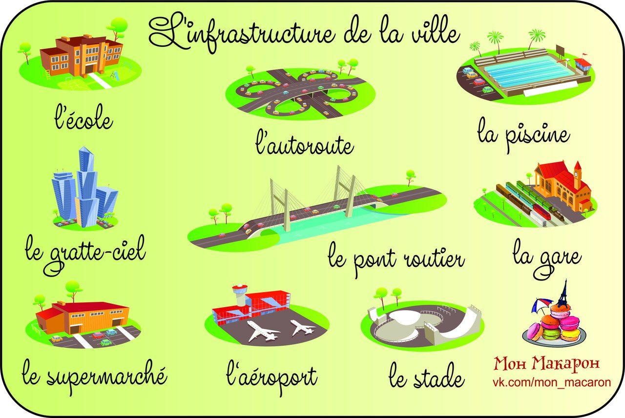 Lcgpvrbmrwa Jpg 1280 857 French Language Lessons Teaching French French Education