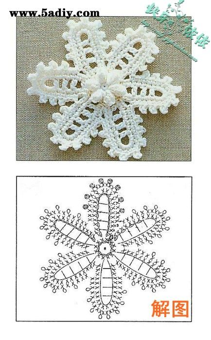 Irish crochet flower chart tutorial dreaming crochet irish crochet flower chart tutorial dt1010fo