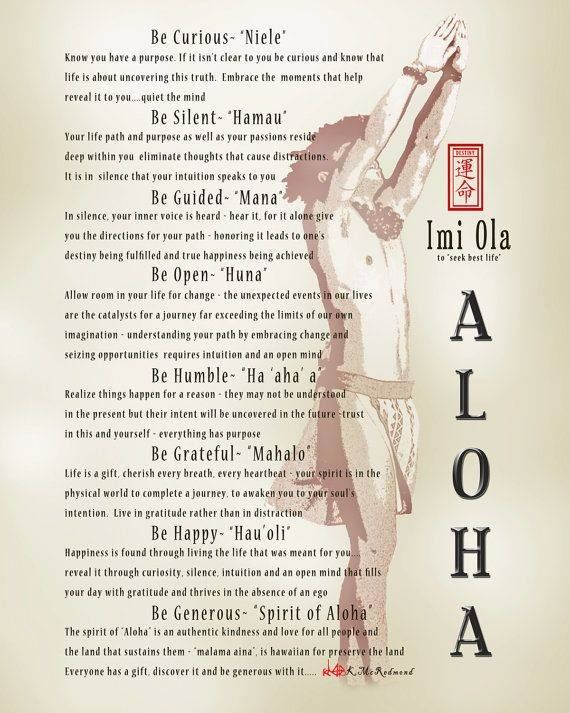 Living aloha the language of hooponopono generally it is used as a greeting of hello or goodbye mostly by itself but in hawaii it often has additional words m4hsunfo