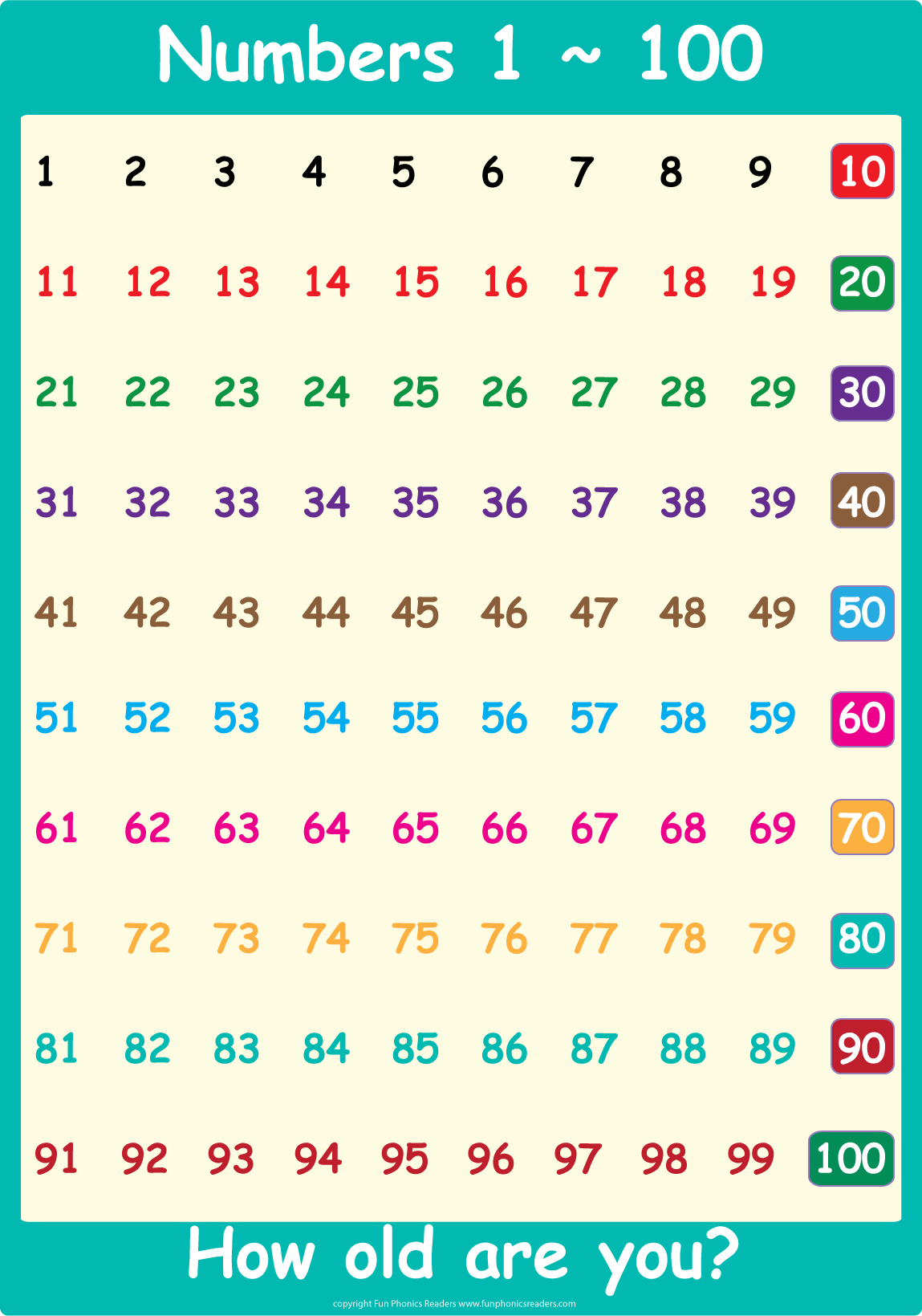 photograph regarding Printable Numbers 1-100 called Quantity Chart 1-100 Khumo 100 range chart, 100 chart