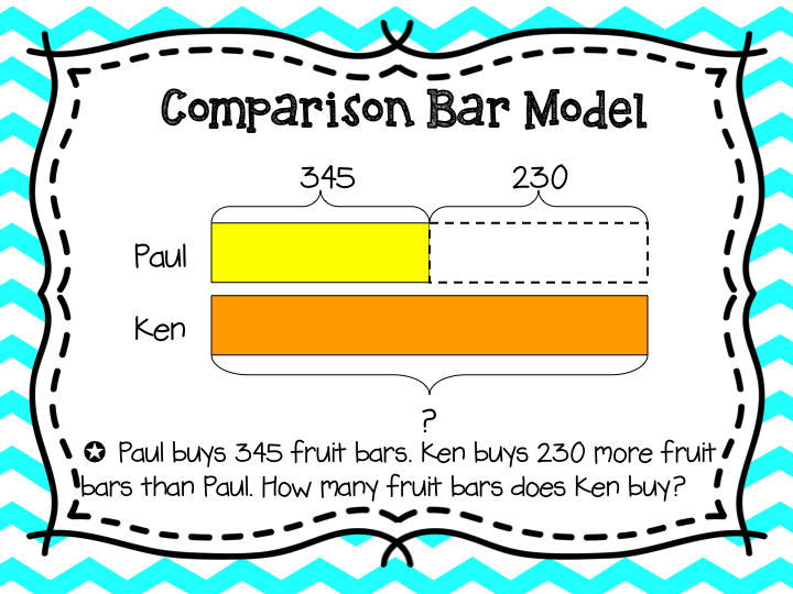 Bar Modeling Posters in 2018 | Math in Focus | Pinterest | Students ...