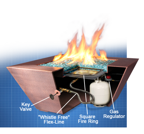 Fire Pit | Buy a Fireplace or Outdoor Fire Pit from Our Site #firepitideas