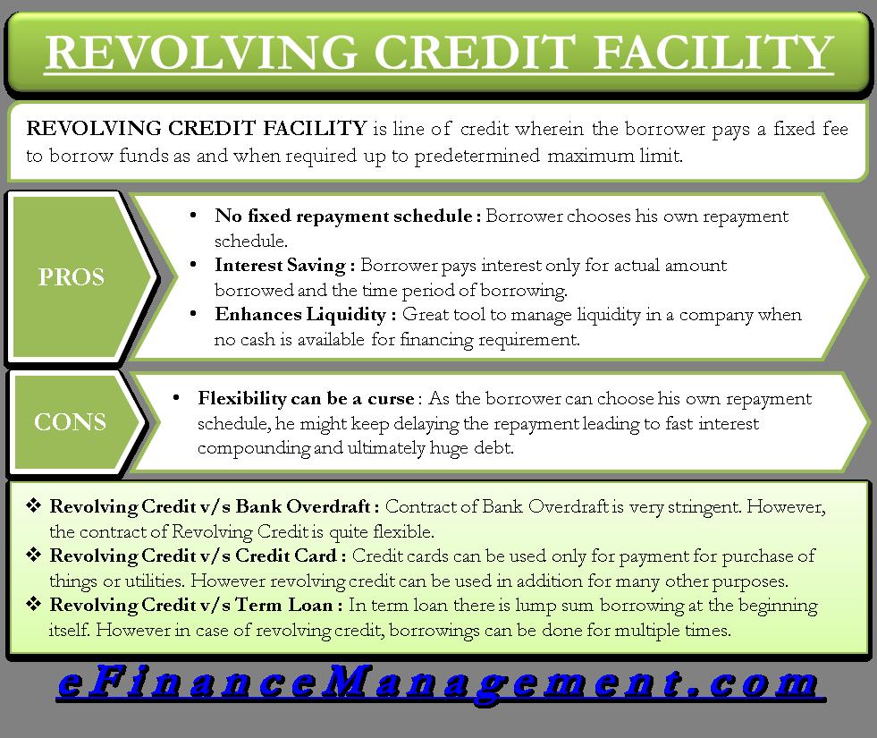 Revolving Credit Facility Credit Facility Financial Life Hacks Financial Management