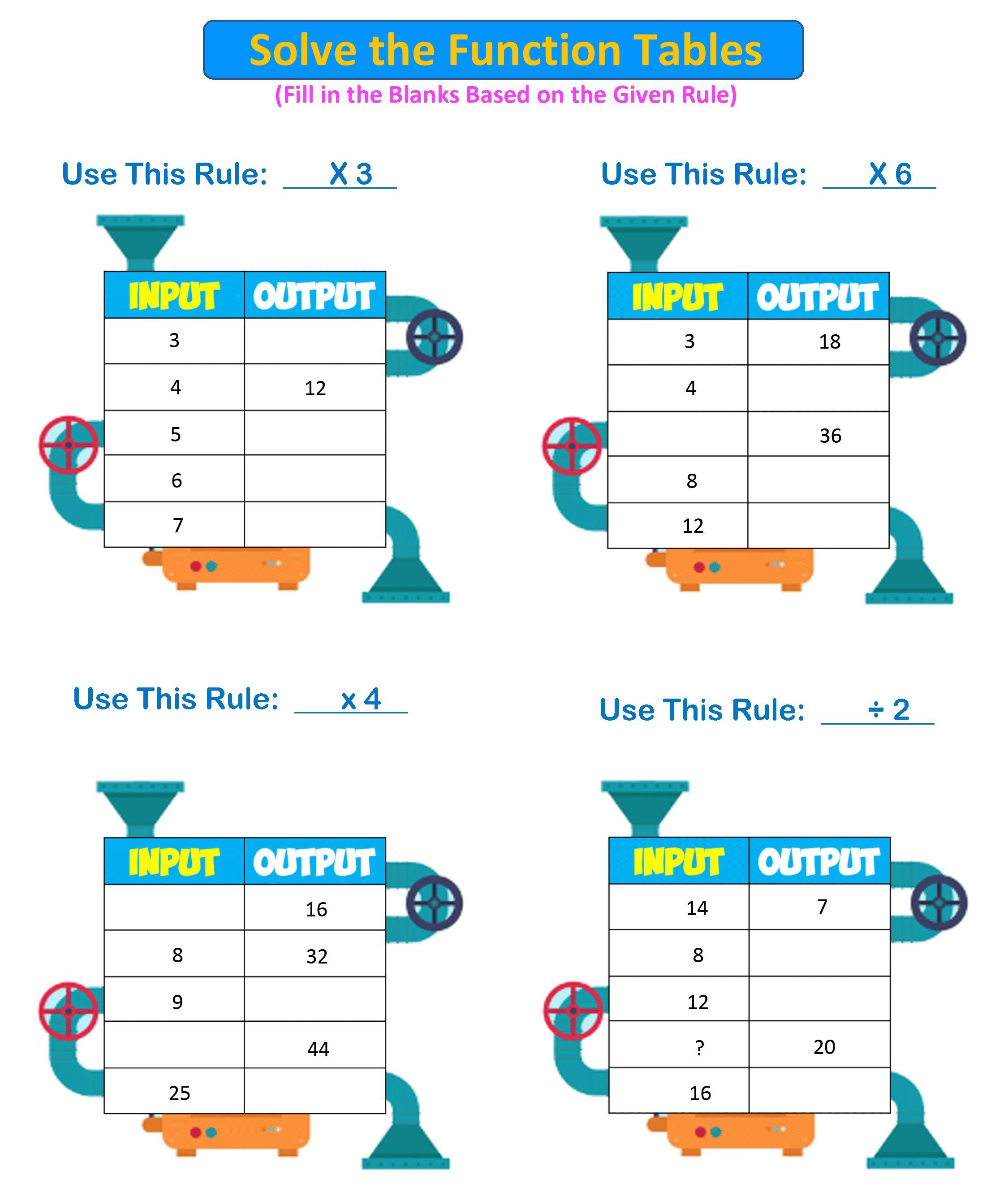 Free Function Machine Worksheet Grades 3 5 Free Math Worksheets Free Math Math Worksheets [ 2680 x 2250 Pixel ]