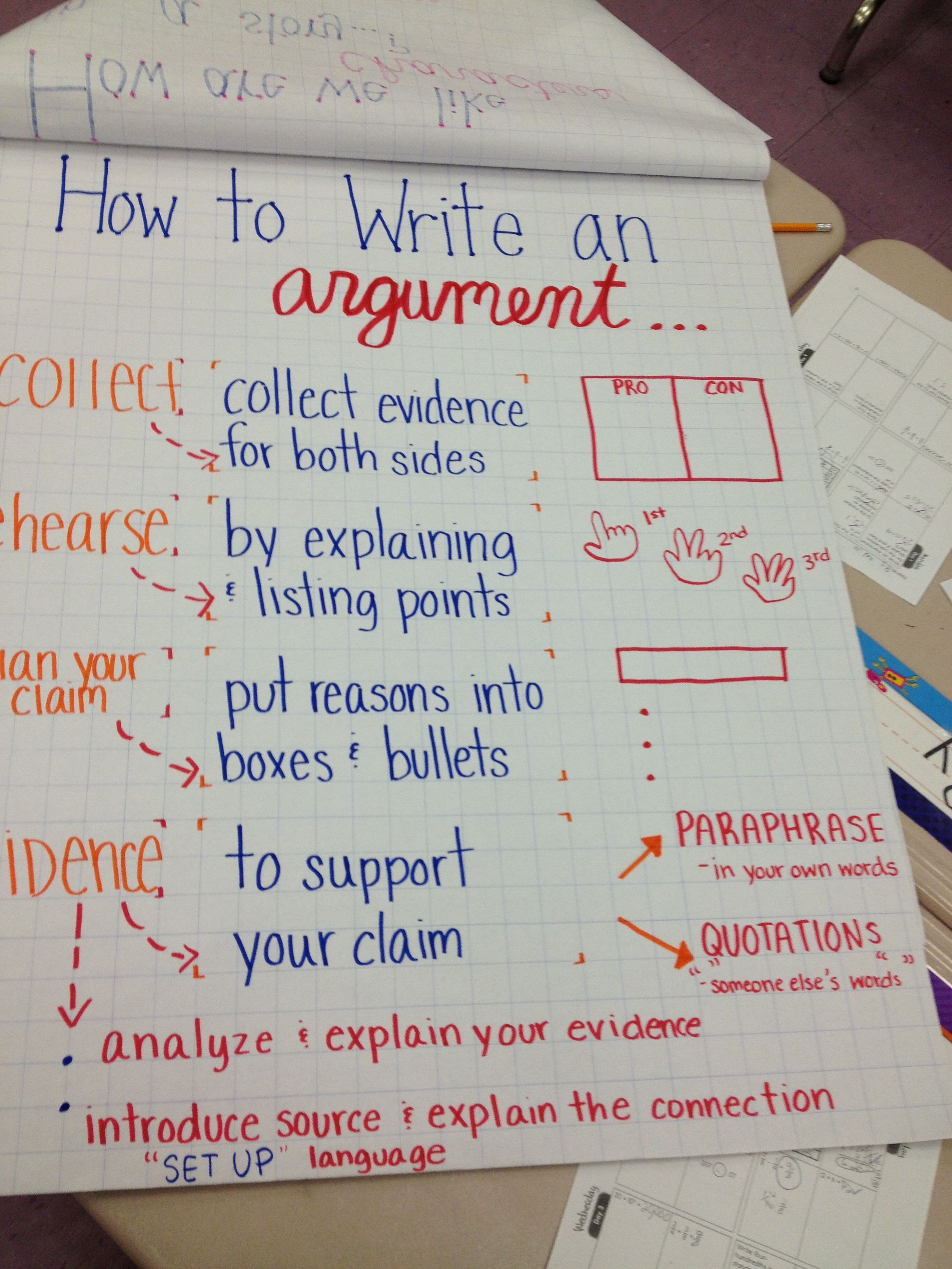 argumentative essays anchor charts anchor argumentative essays